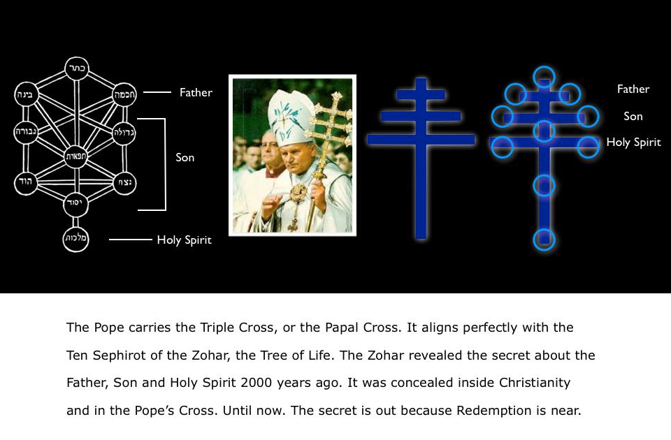 Secret Of The Papal Cross Kabbalah Student Billy Phillips