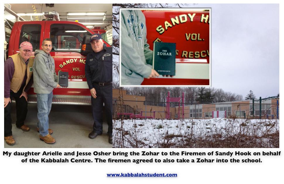 Zohar project Sandy Hook